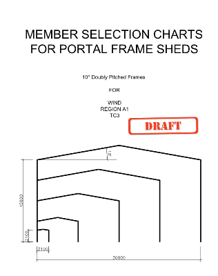 Design charts for gable frame sheds, terrain category 3