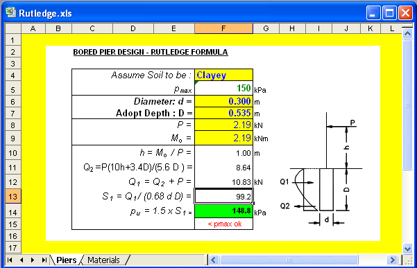 Rutledge formula for flag pole footing design