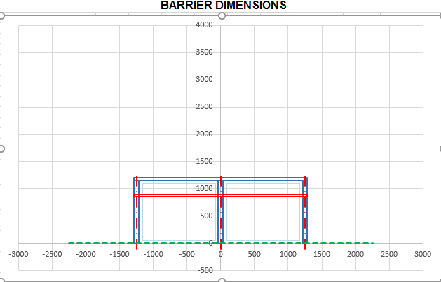 Barrier with infill panels, top rail and guardrail